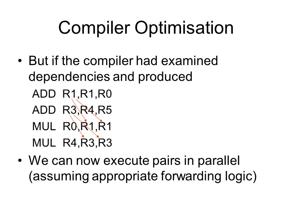 Compiler Optimisation