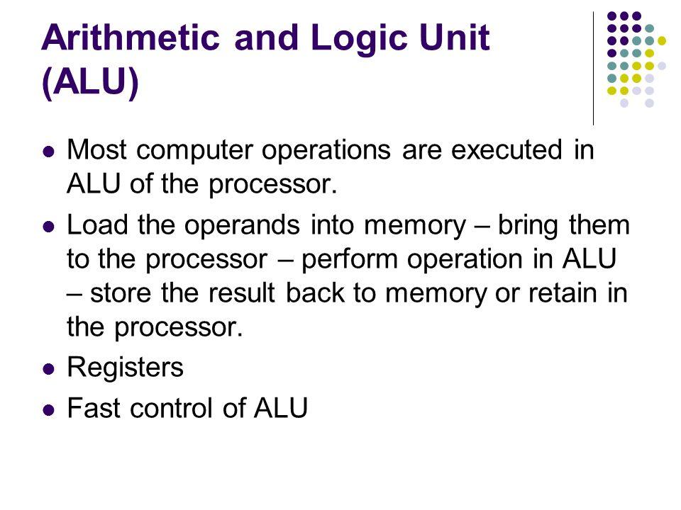 Arithmetic and Logic Unit (ALU)