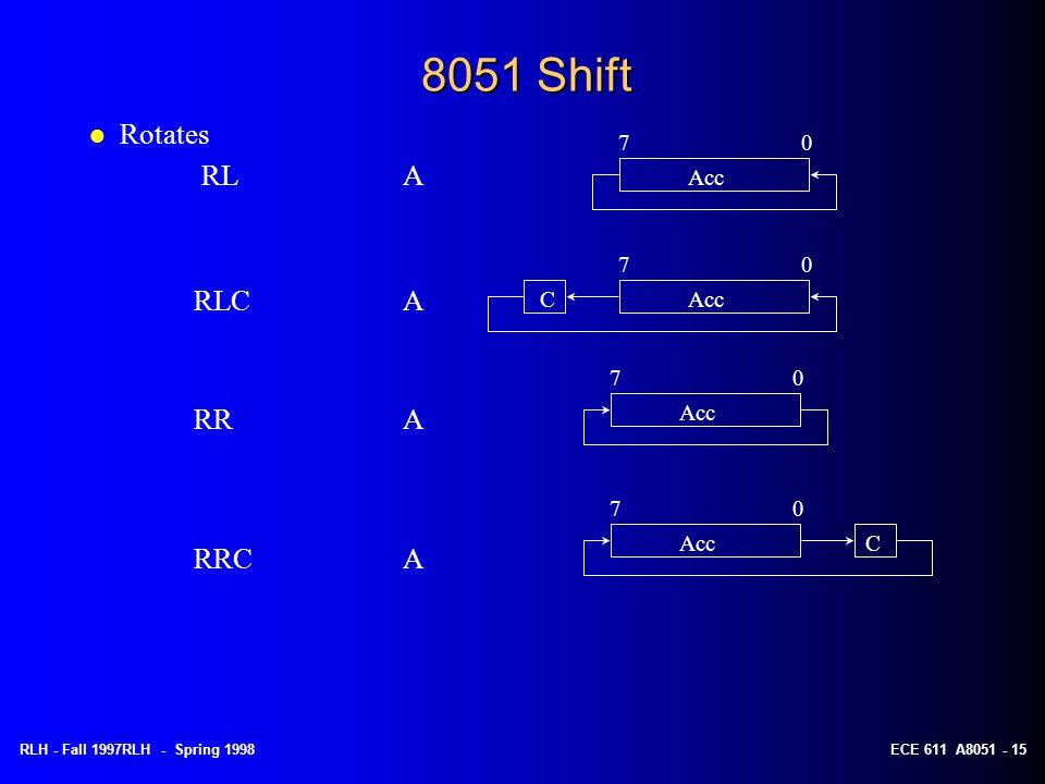 8051 Shift Rotates RL A RLC A RR A RRC A 7 Acc 7 C Acc 7 Acc 7 Acc C