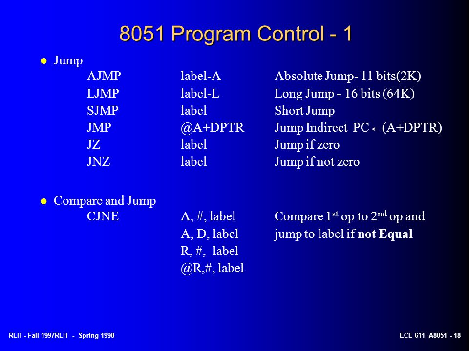 8051 Program Control - 1 Jump AJMP label-A Absolute Jump- 11 bits(2K)