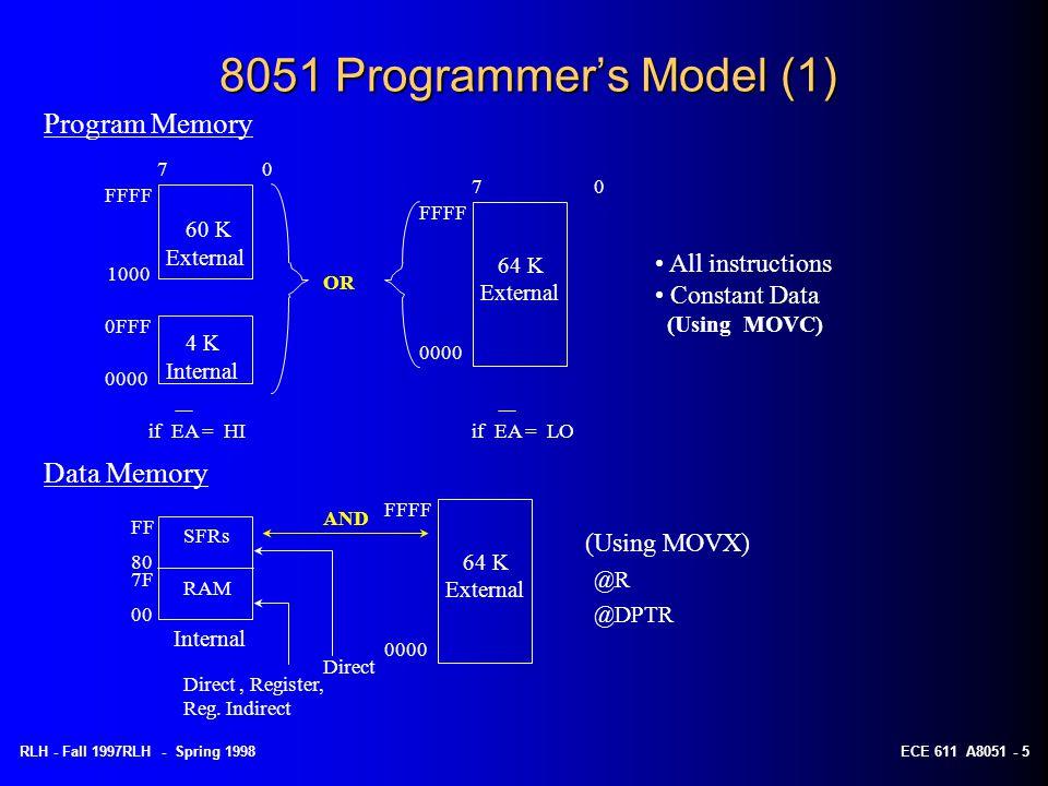 8051 Programmer's Model (1) Program Memory Data Memory 60 K