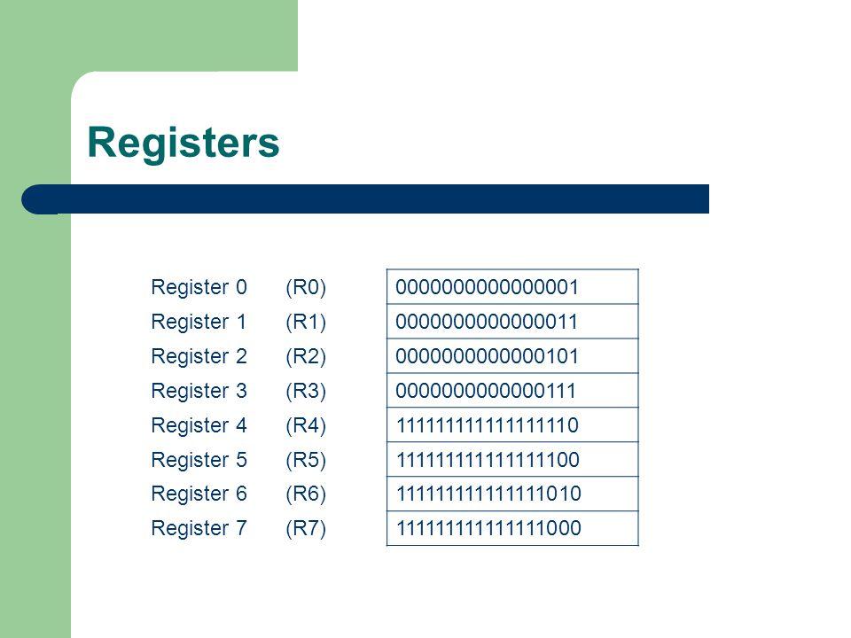 Registers Register 0 (R0) 0000000000000001 Register 1 (R1)