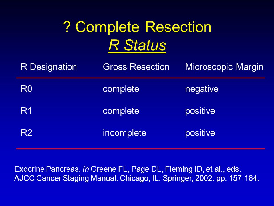 Complete Resection R Status