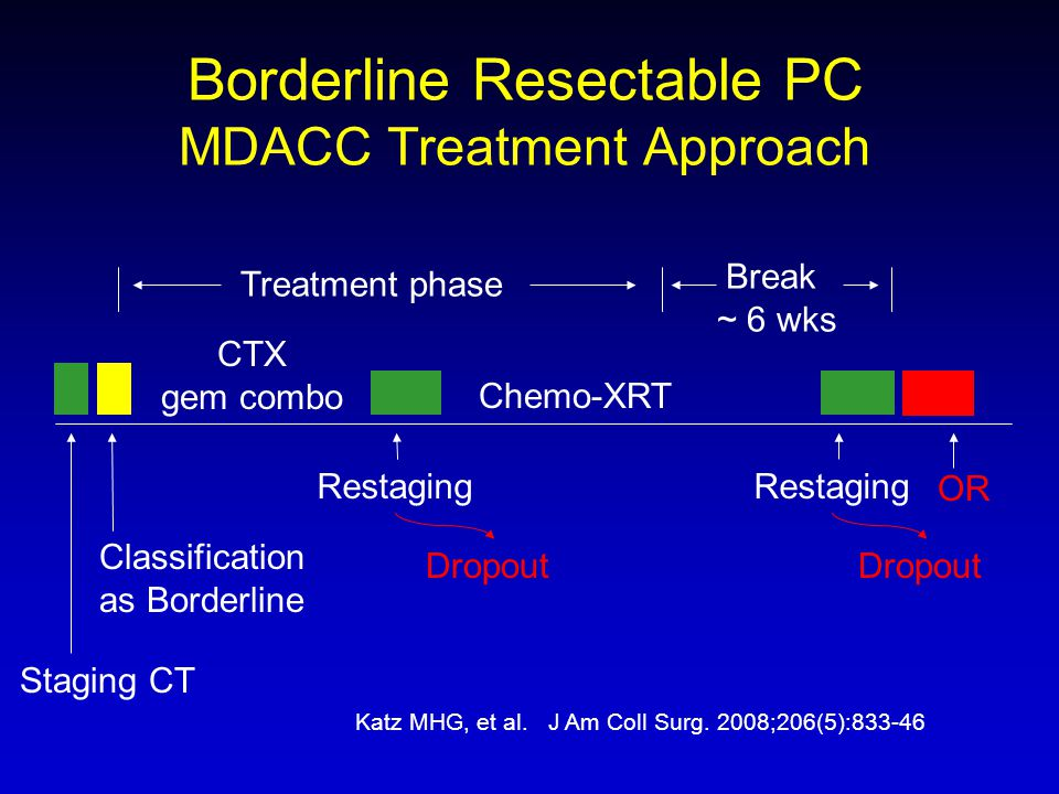 Borderline Resectable PC MDACC Treatment Approach