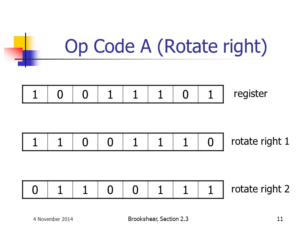 Op Code A (Rotate right)