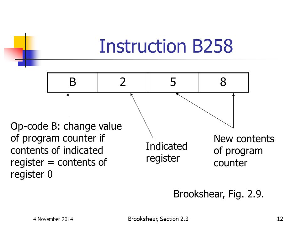 Instruction B258 B 2 5 8 Op-code B: change value of program counter if
