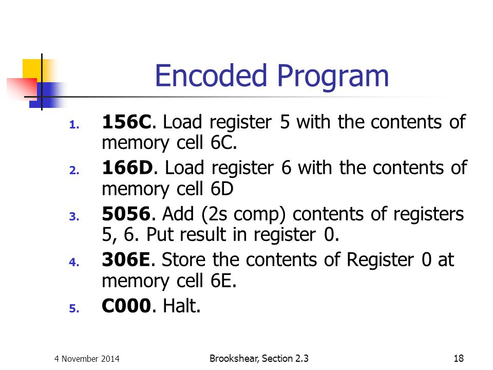 Encoded Program 156C. Load register 5 with the contents of memory cell 6C. 166D. Load register 6 with the contents of memory cell 6D.