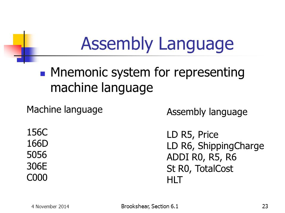 Assembly Language Mnemonic system for representing machine language