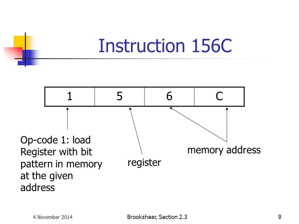 Instruction 156C 1 5 6 C Op-code 1: load Register with bit
