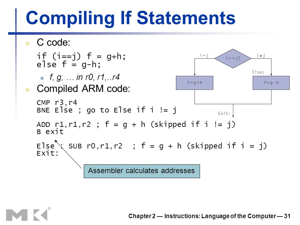 Compiling If Statements