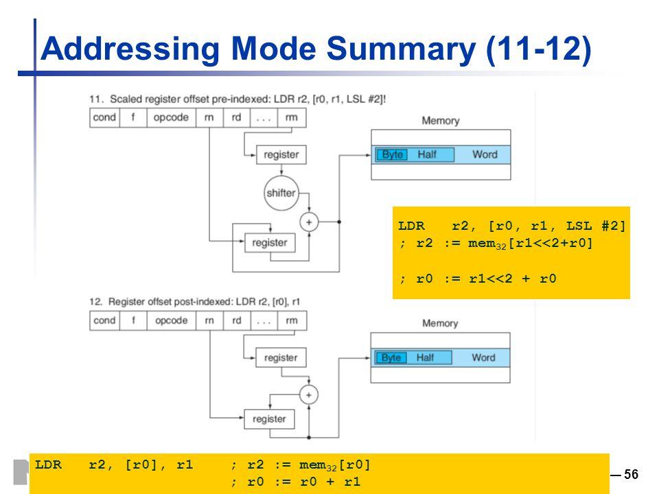 Addressing Mode Summary (11-12)