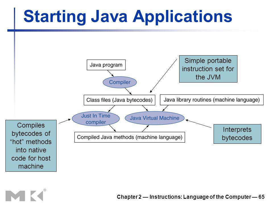 Starting Java Applications