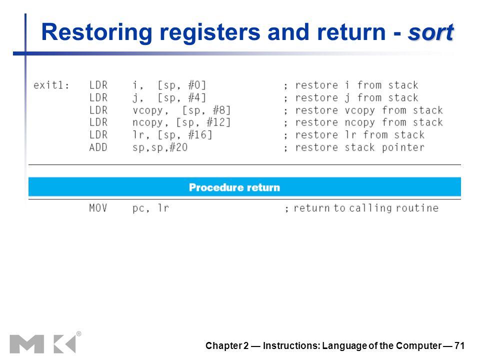 Restoring registers and return - sort