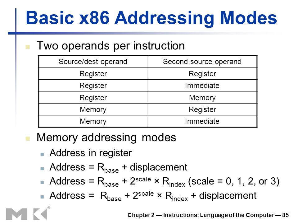 Basic x86 Addressing Modes