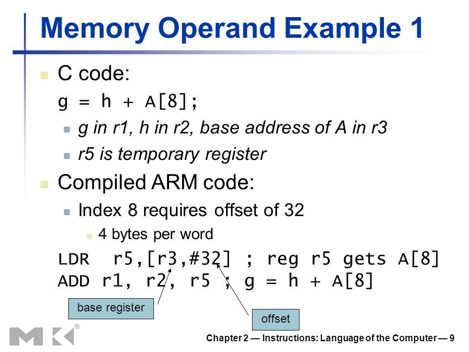 Memory Operand Example 1