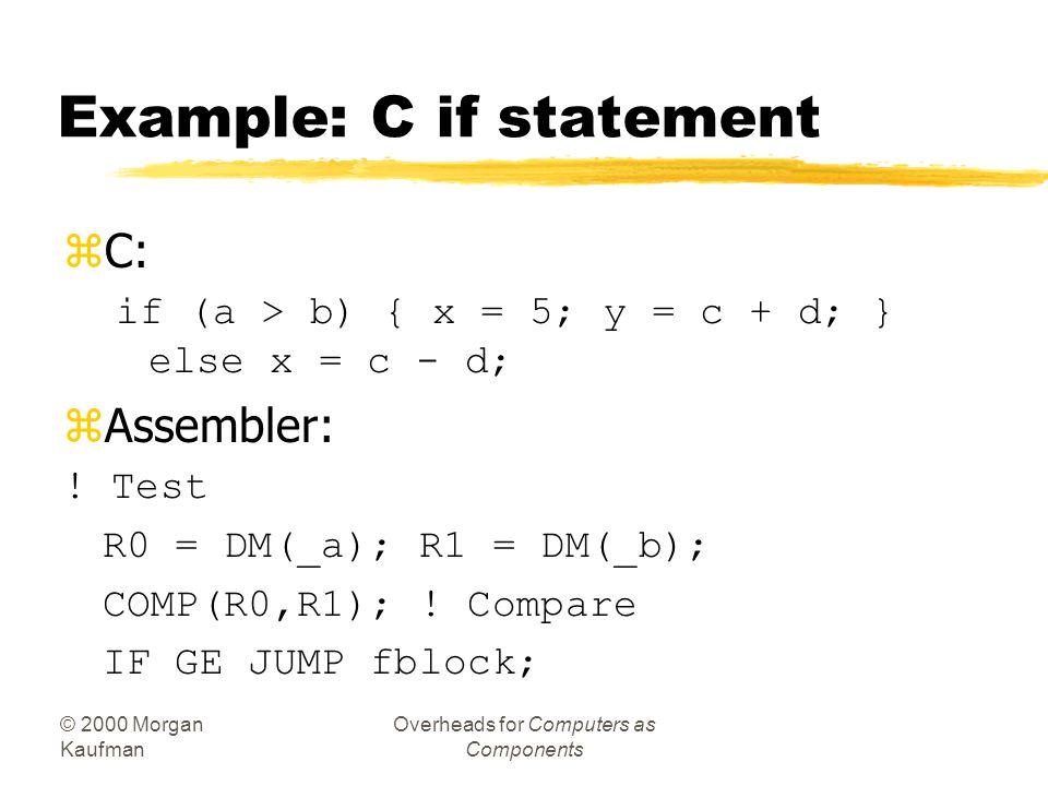Example: C if statement