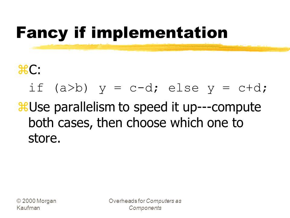Fancy if implementation