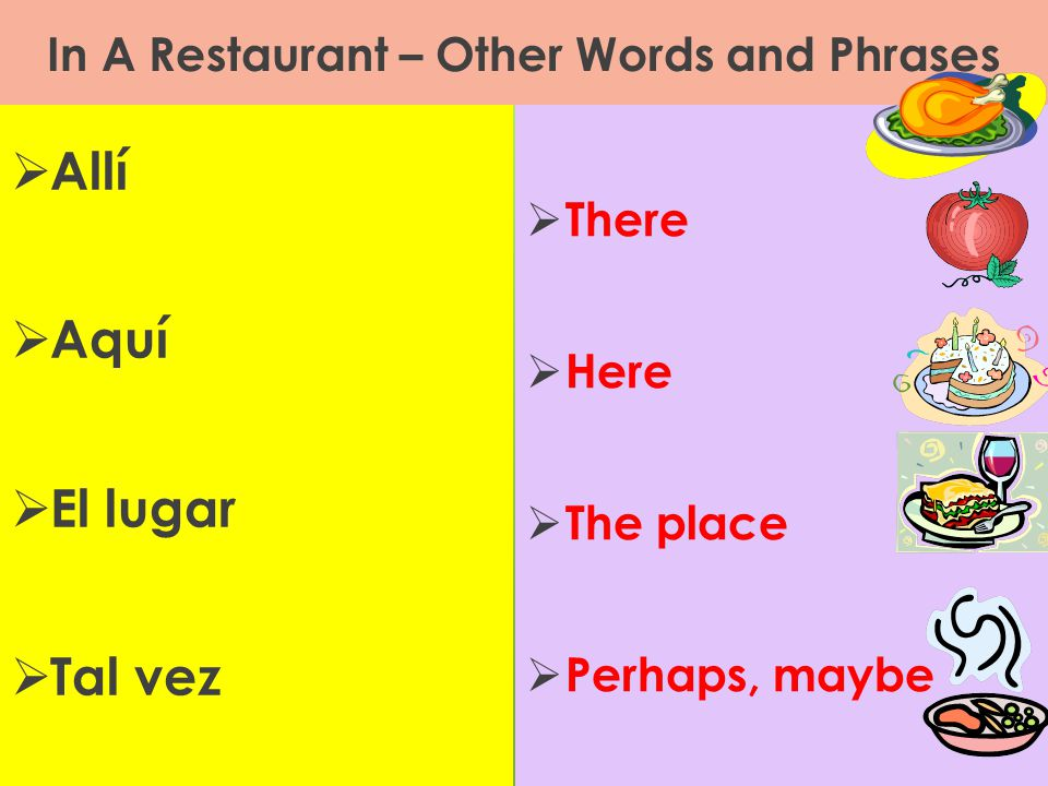 In A Restaurant – Other Words and Phrases