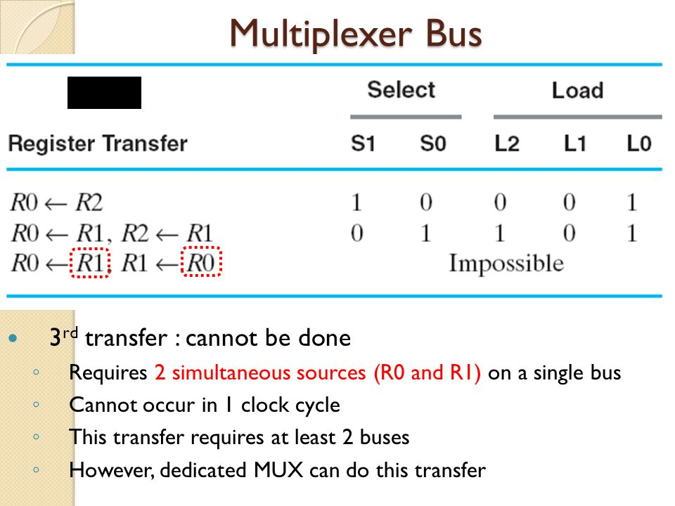 Multiplexer Bus 3rd transfer : cannot be done