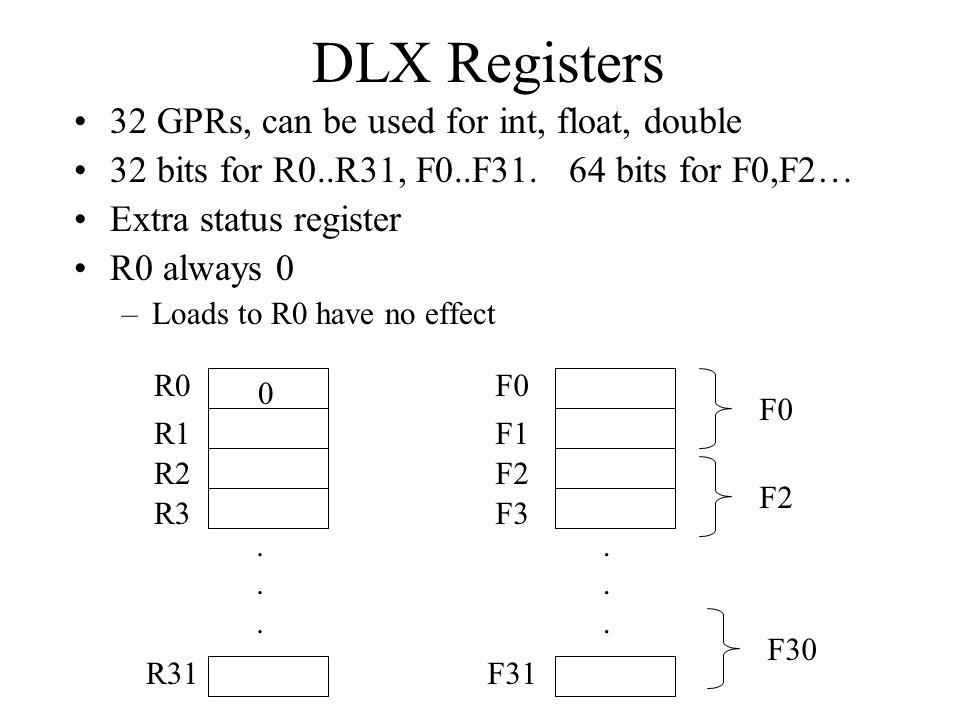 DLX Registers 32 GPRs, can be used for int, float, double