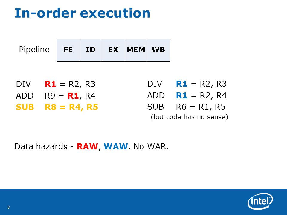 In-order execution Pipeline DIV R1 = R2, R3 DIV R1 = R2, R3