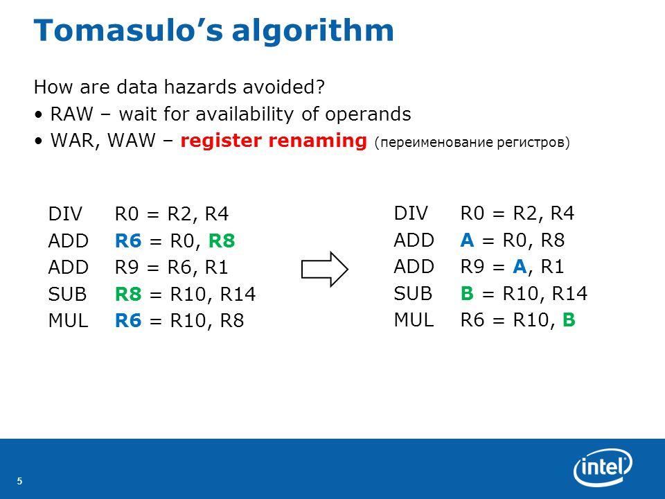 Tomasulo's algorithm How are data hazards avoided