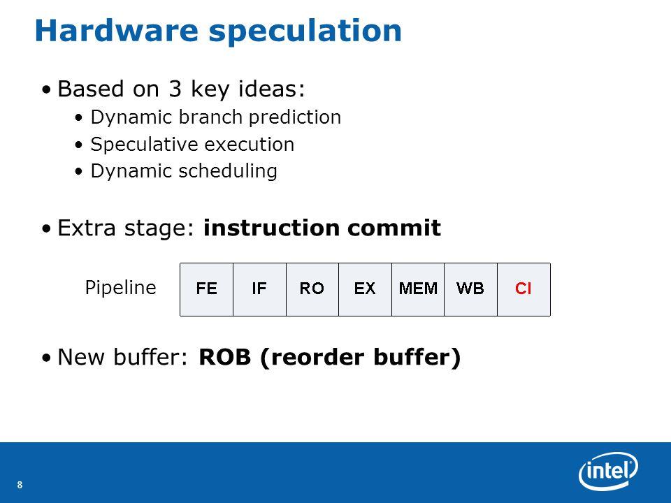 Hardware speculation Based on 3 key ideas: