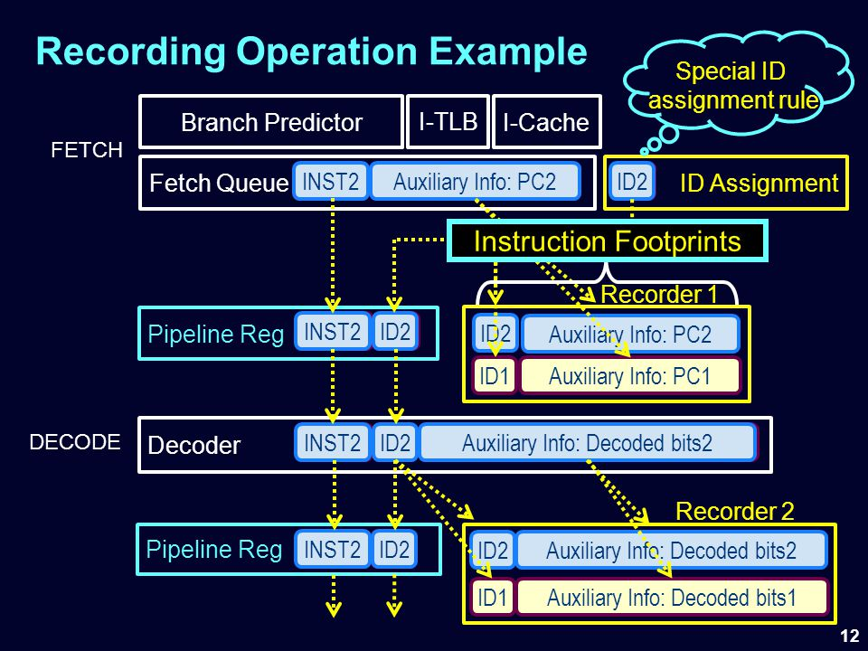Recording Operation Example