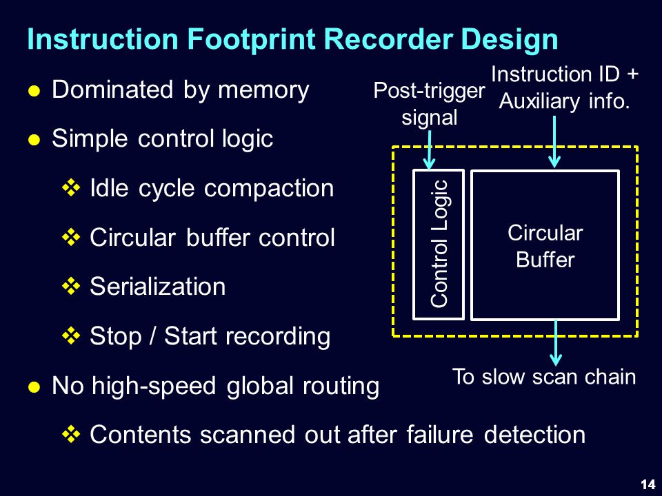 Instruction Footprint Recorder Design