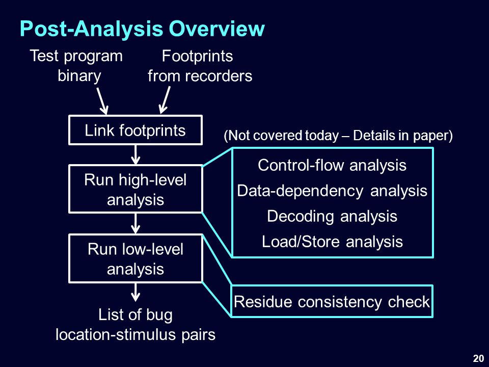 Post-Analysis Overview