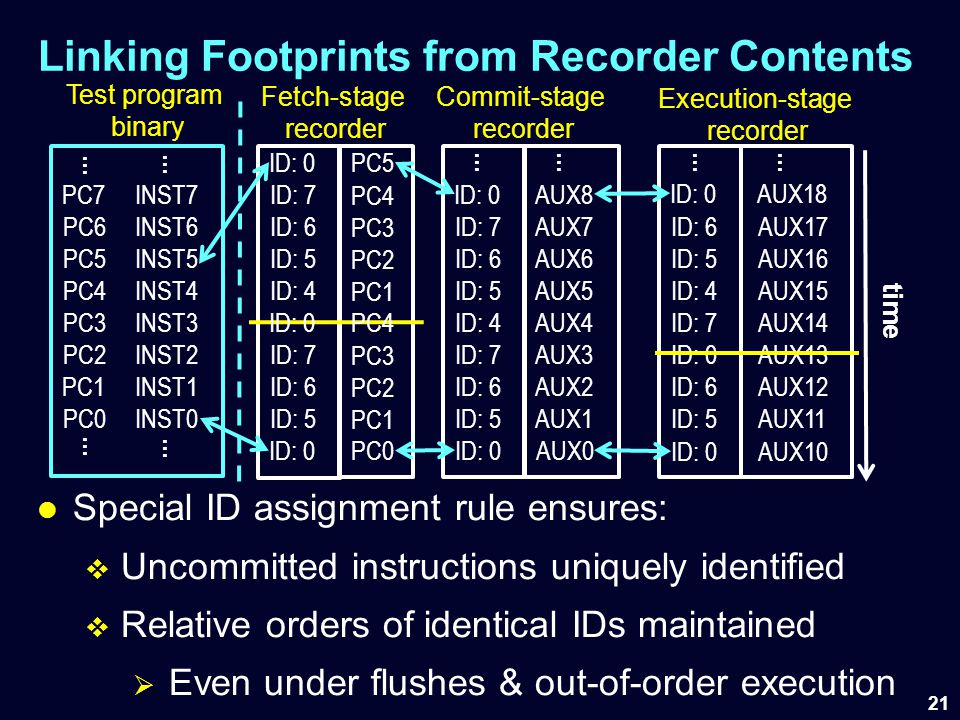 Linking Footprints from Recorder Contents