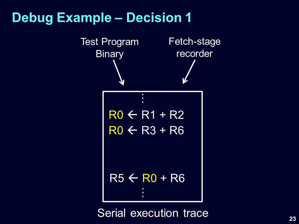 Debug Example – Decision 1