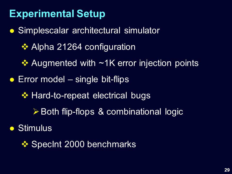 Experimental Setup Simplescalar architectural simulator