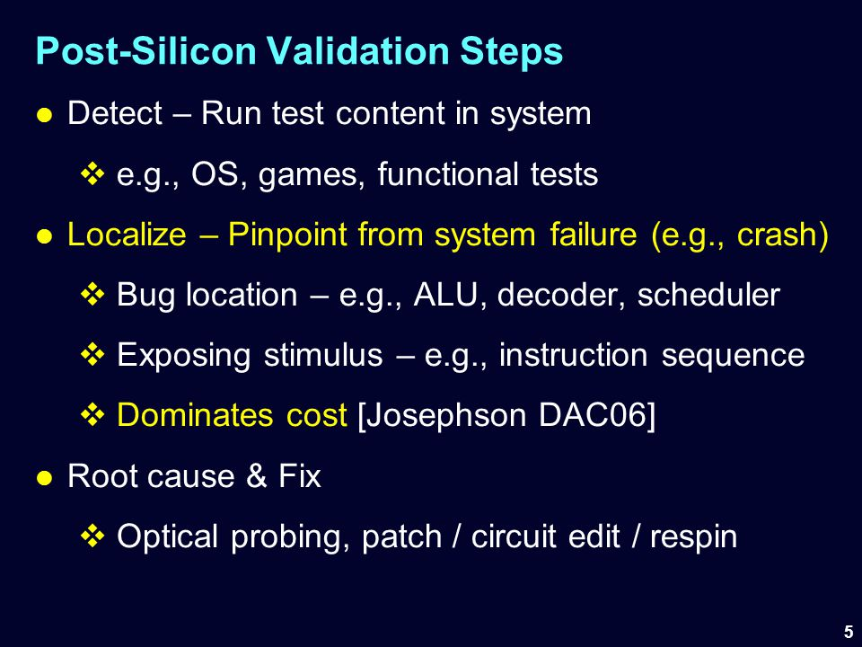 Post-Silicon Validation Steps