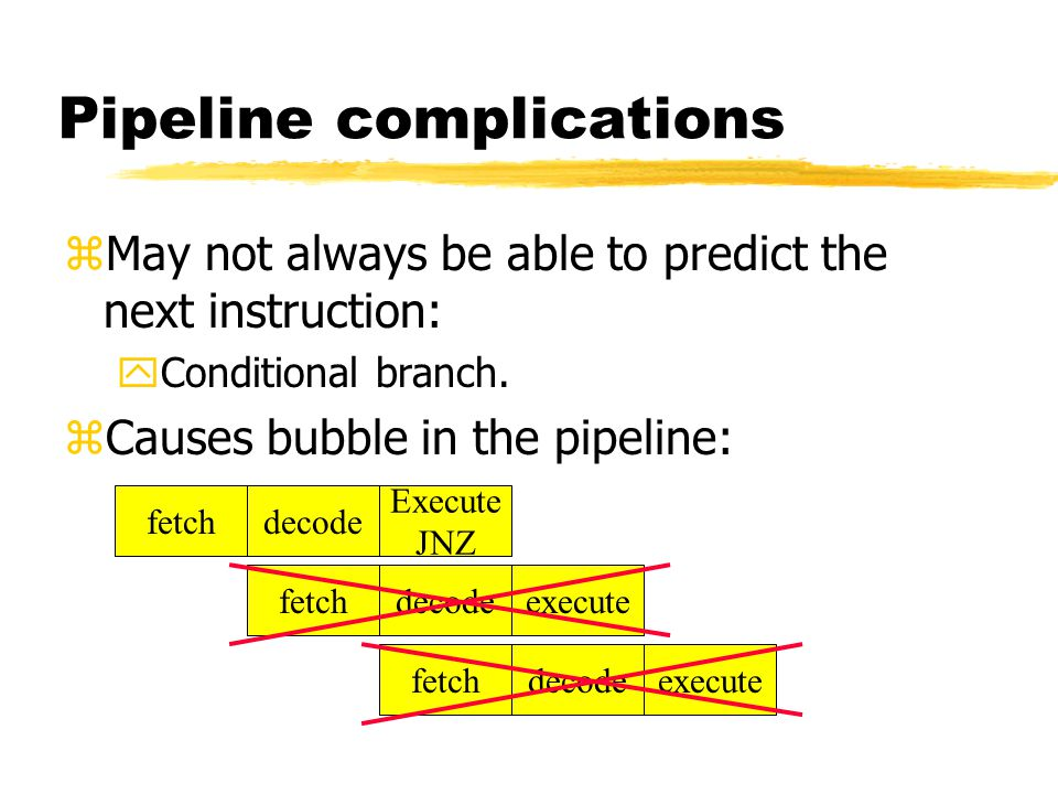 Pipeline complications