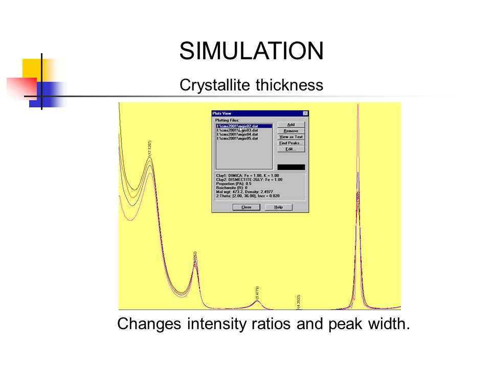 SIMULATION Crystallite thickness