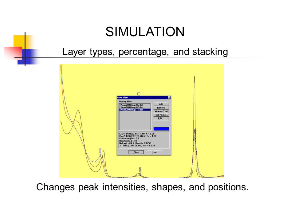 SIMULATION Layer types, percentage, and stacking