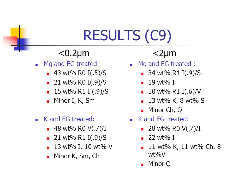 RESULTS (C9) <0.2µm <2µm Mg and EG treated : 43 wt% R0 I(.5)/S