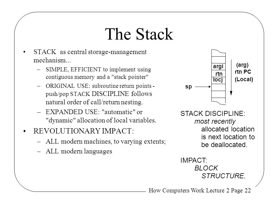 The Stack REVOLUTIONARY IMPACT: