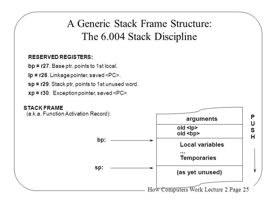 A Generic Stack Frame Structure: The 6.004 Stack Discipline