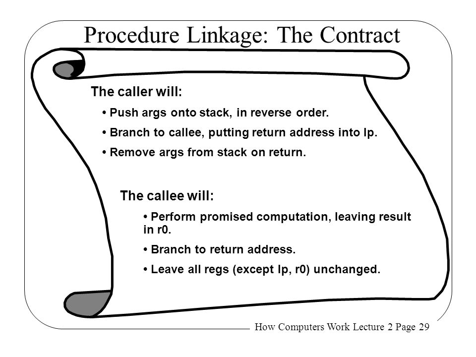 Procedure Linkage: The Contract