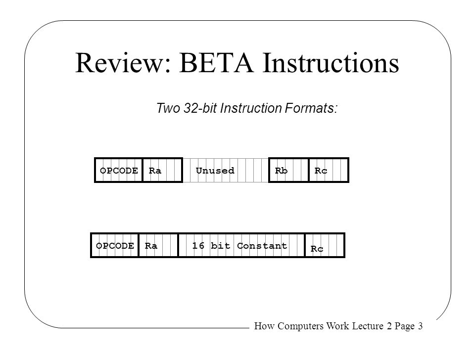 Review: BETA Instructions