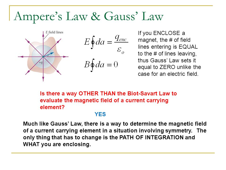 Ampere's Law & Gauss' Law