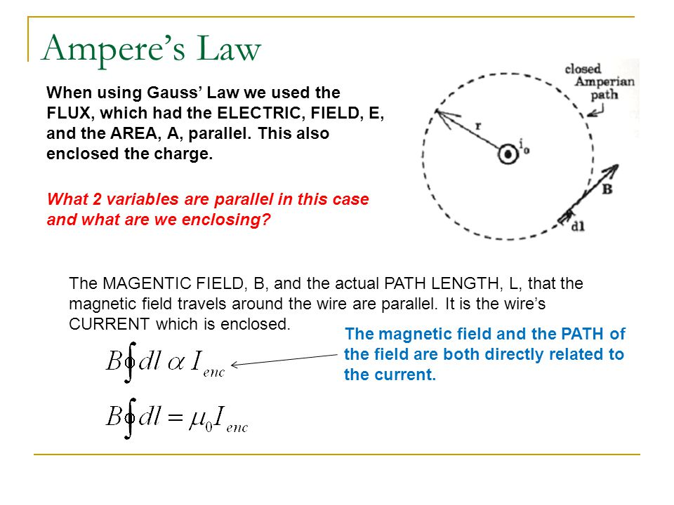 Ampere's Law When using Gauss' Law we used the FLUX, which had the ELECTRIC, FIELD, E, and the AREA, A, parallel. This also enclosed the charge.