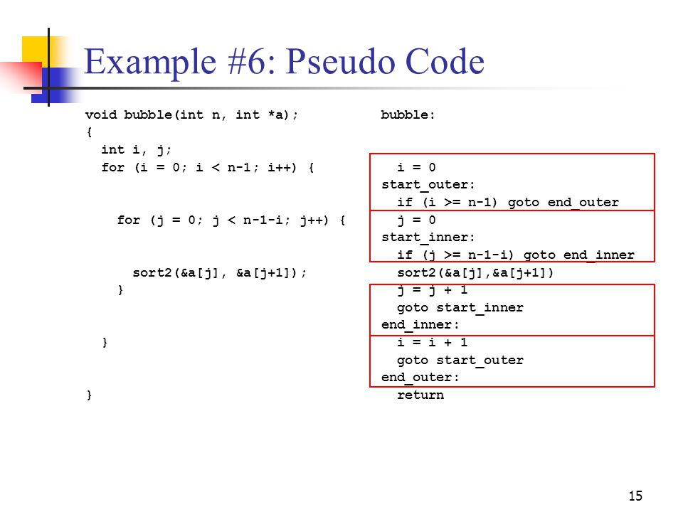Example #6: Pseudo Code void bubble(int n, int *a); { int i, j;