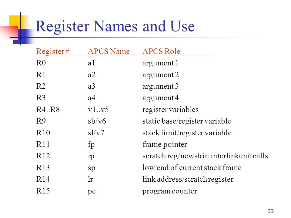 Register Names and Use Register # APCS Name APCS Role R0 a1 argument 1