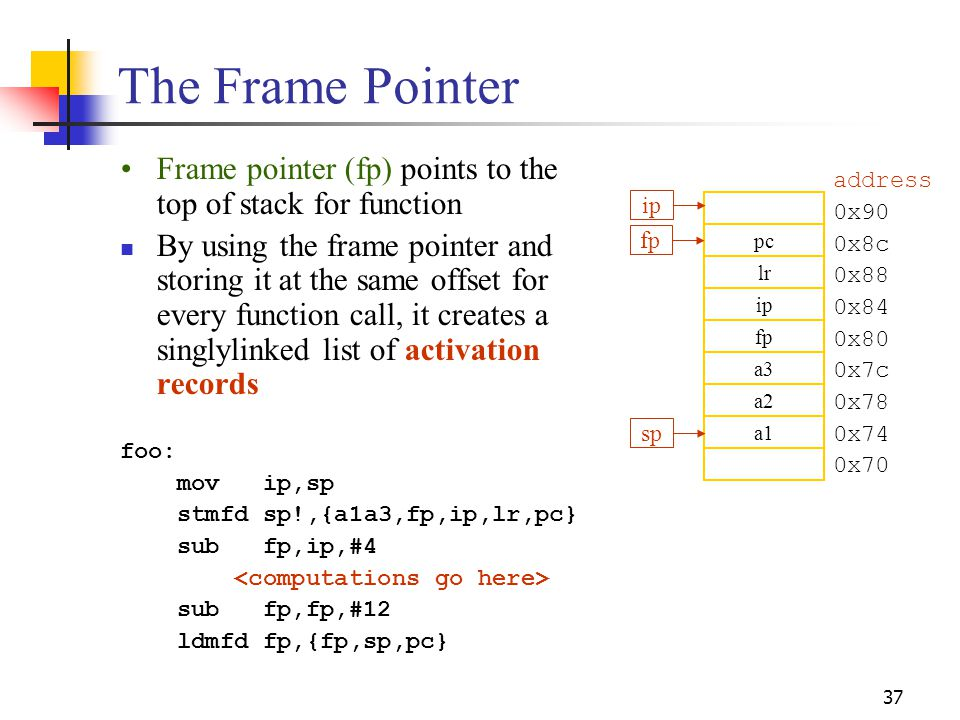 The Frame Pointer Frame pointer (fp) points to the top of stack for function.