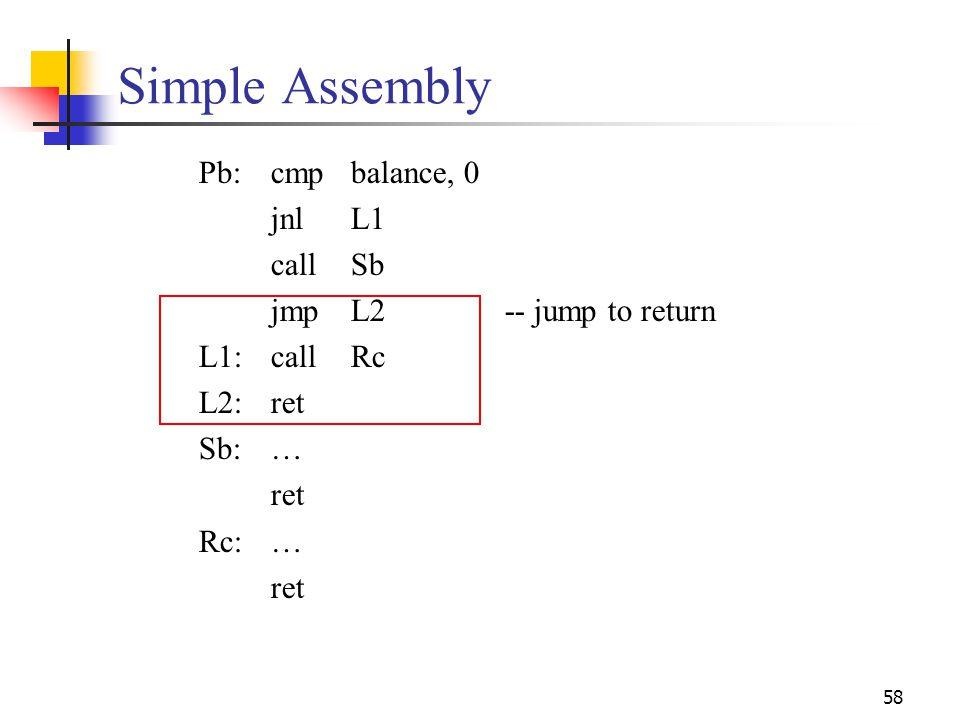 Simple Assembly Pb: cmp balance, 0 jnl L1 call Sb