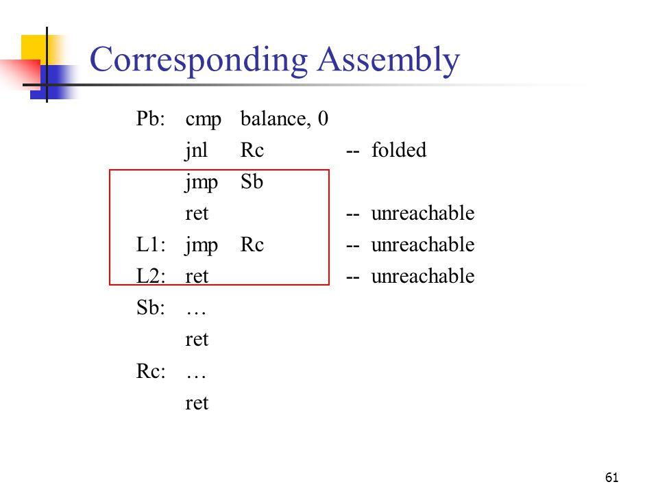 Corresponding Assembly
