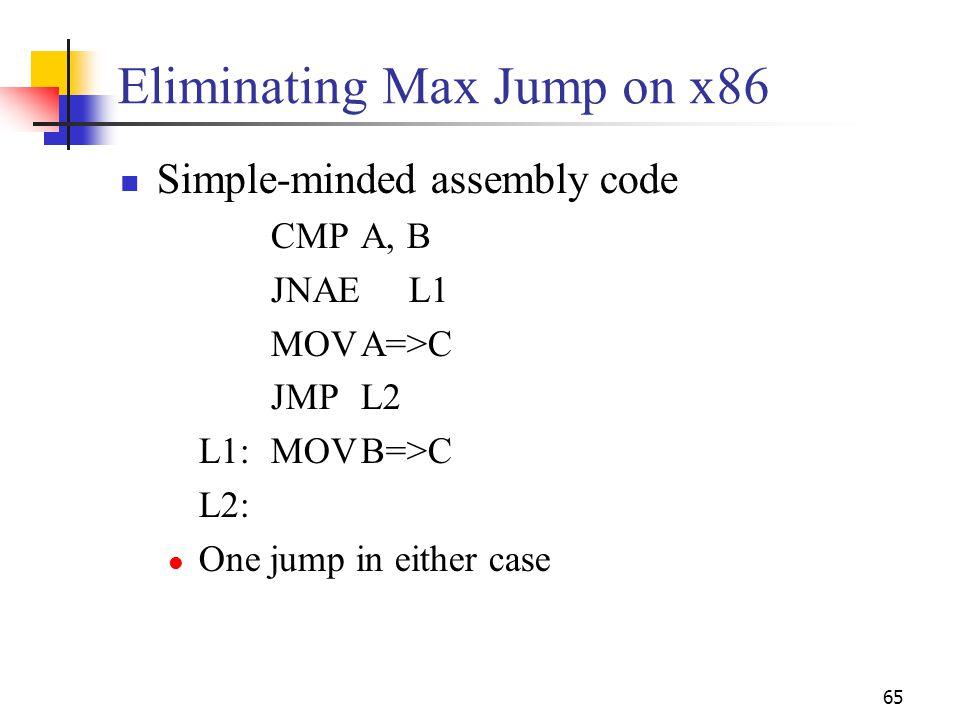 Eliminating Max Jump on x86
